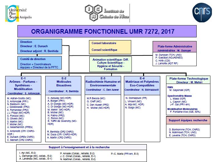 Chimie Lvpsmuqzg De Nice Umr Organigramme 7272 Institut qSUzMVp